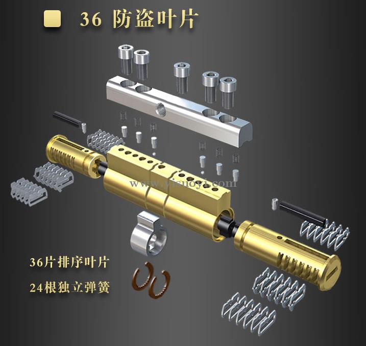 叶片锁芯开启方法,叶片锁工具套装使用方法
