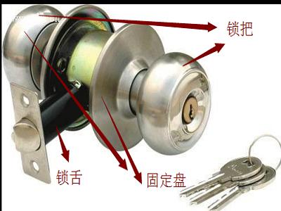 球形房间门锁如何拆解与安装?