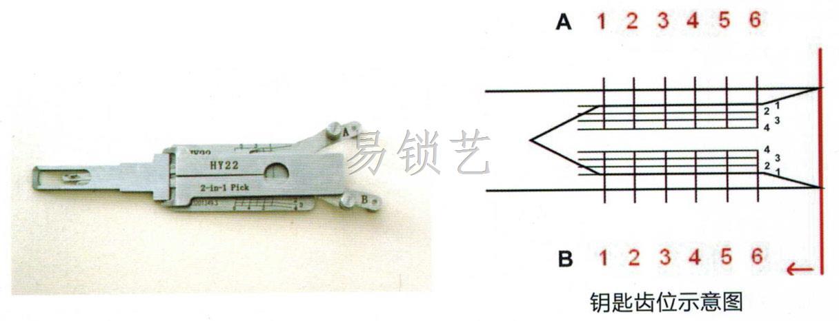 HY22内铣二合一工具详解