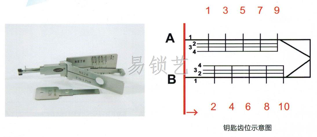 NE78侧铣二合一工具详解