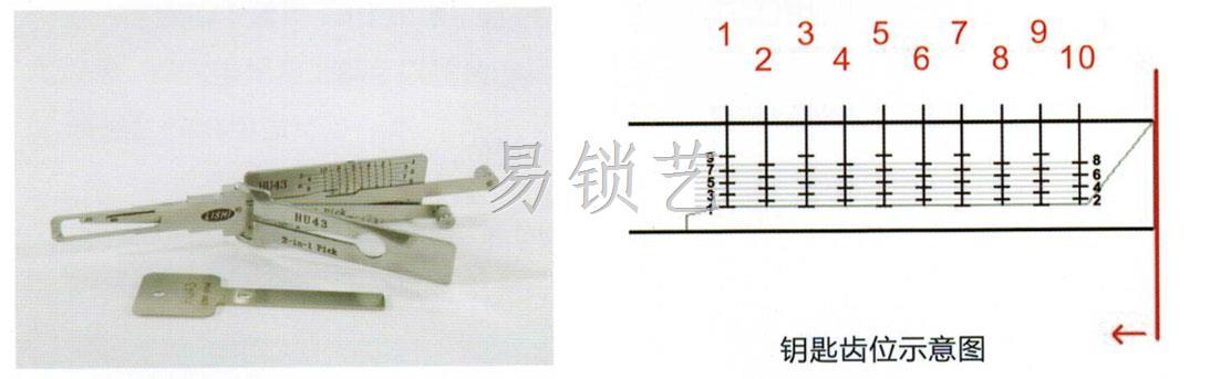 HU43侧铣二合一工具详解