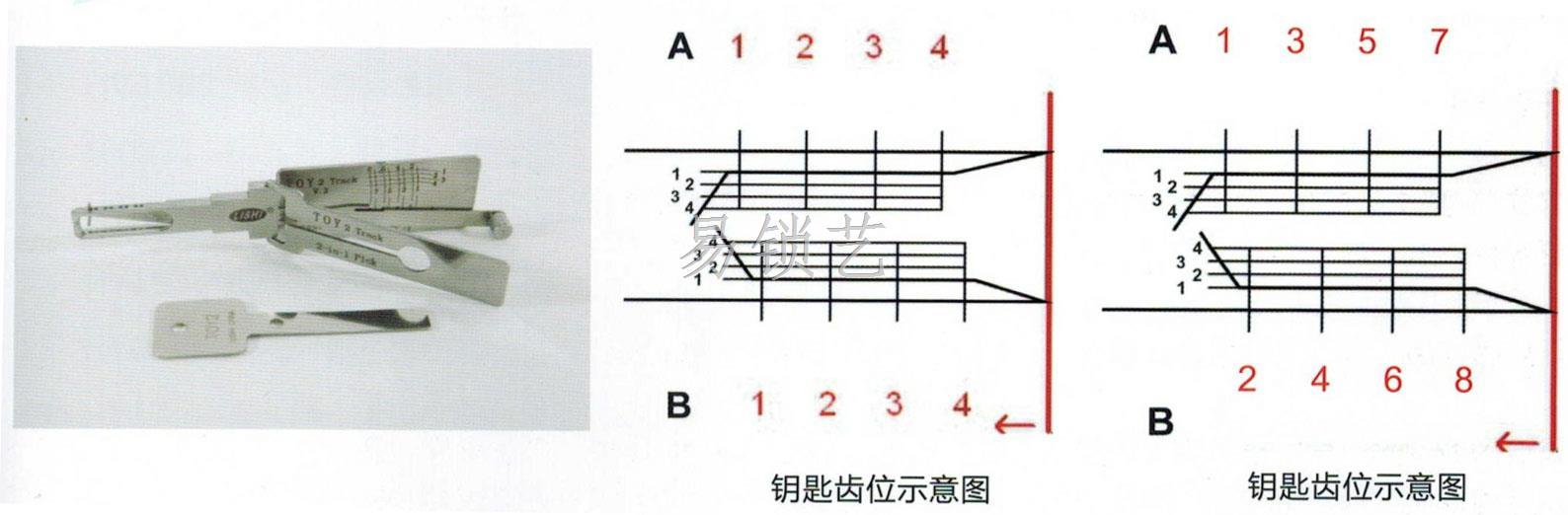 TOY2内铣二合一工具详解