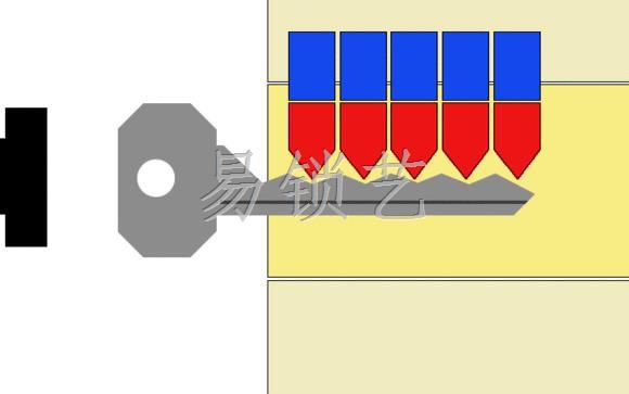 简单的单钩开启和撞匙工具开启原理图